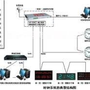 上海体育馆GPS标准时钟系统供应商图片