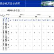 上海 篮球比赛 计时记分PC软件供应图片