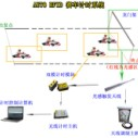 赛车计时记分系统授权生产商图片