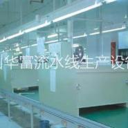 深圳隧道炉烘干线图片