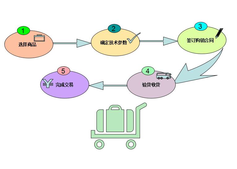 中国华能logo矢量图