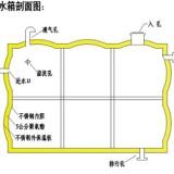供应不锈钢保温水箱/双层不锈钢/聚氨酯保温/湖南不锈钢水箱厂家