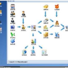 深圳一卡易连锁会员管理软件价格表