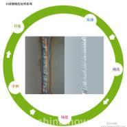 正邦--不锈钢化学抛光添加剂图片
