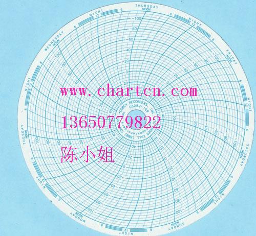 供应海尔低温冰箱HXC-158打印纸