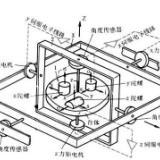 雅驰实业_惯性导航系统原理 雅驰实业 惯性导航系统