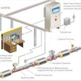 胜利油田电伴热 电伴热厂家 进口电伴热