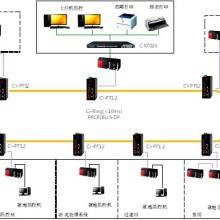 讯记Ci-PF系列中继器水处理 总线光纤中继器设备批发