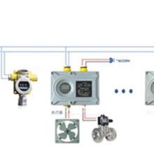 可燃气体一氧化碳报警系统