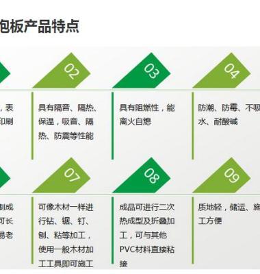 pvc广告板图片/pvc广告板样板图 (2)