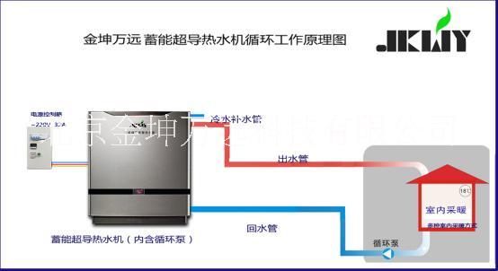 家用电锅炉采暖 金坤万远蓄能超导 家用电锅炉采暖 蓄能超导热水机