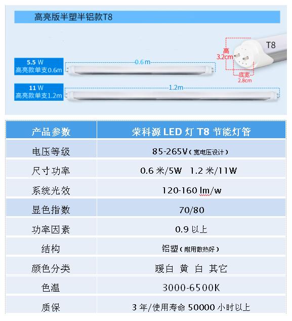 帆海品牌t8雷达灯管1.2米一体化人体感应日光灯车库光半铝半塑