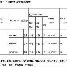 国际快递DHL价格  深圳风行天下国际快递电话18617115838图片