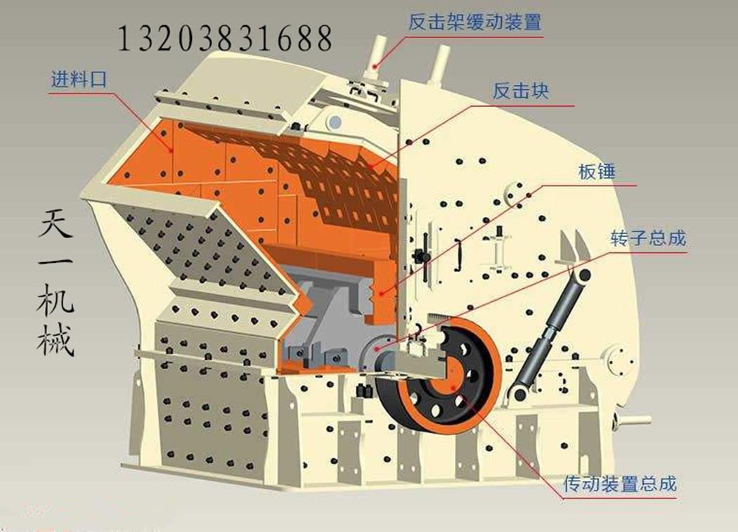 反击式破碎机结构紧凑 机器刚性强/2017反击破破碎功能全 机件磨耗小