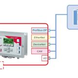 德国BST_ekrPro Com60控制器