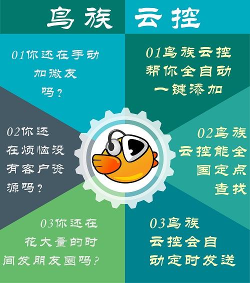 上海云控系统