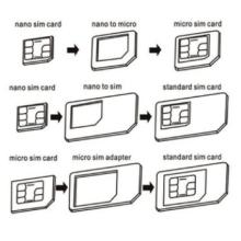 诺斯四合一套装 SIM还原卡三件套+手机取卡针 卡槽卡托小卡转大