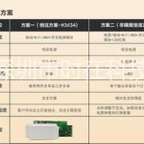 see-time家居智能燈控、酒店智能燈控  see-timeKM34光控模組 see-time家居智能燈控系統