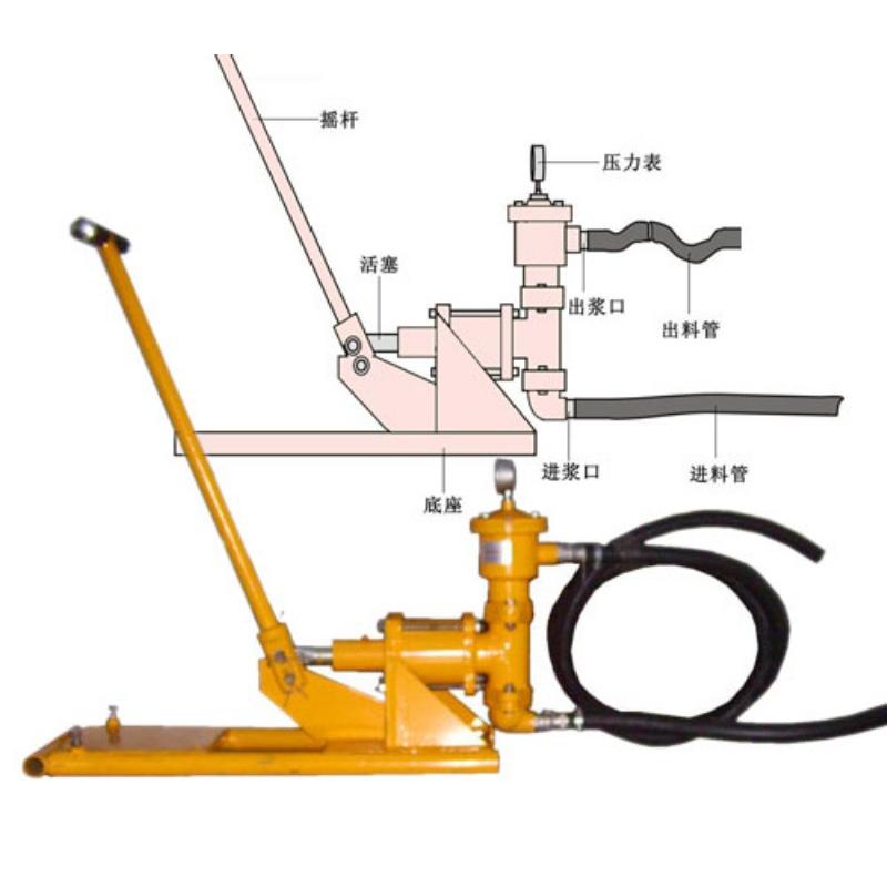 ZA-2/3手动水泥灌浆泵  供应至阿尔山
