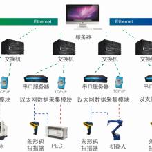 MDA设备数据采集系统批发