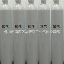 可燃气体图片