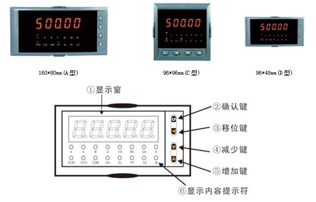 供应hd-s3100单相交流电量表,电流表,电压表,工频周波表