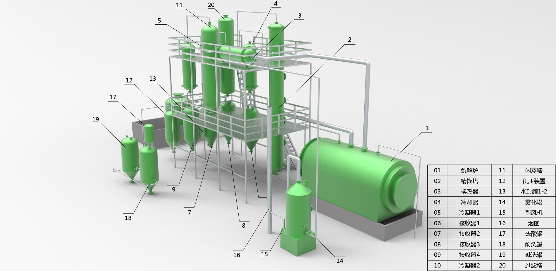 废塑料炼油   环保炼油设备