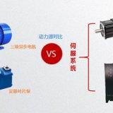 节能改造产品:同步伺服控制系统@节能液压站与普通液压站有哪些不同?节能液压站的优势在什么地方?