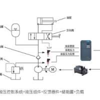锻压机伺服节能改造@注塑机节能改造,一般都在哪些部位做节能改造