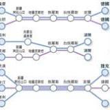 广州到布达佩铁路运输代理双清包税