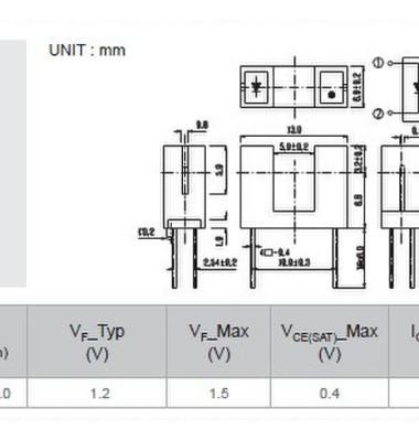 槽型光电开关图片/槽型光电开关样板图 (2)