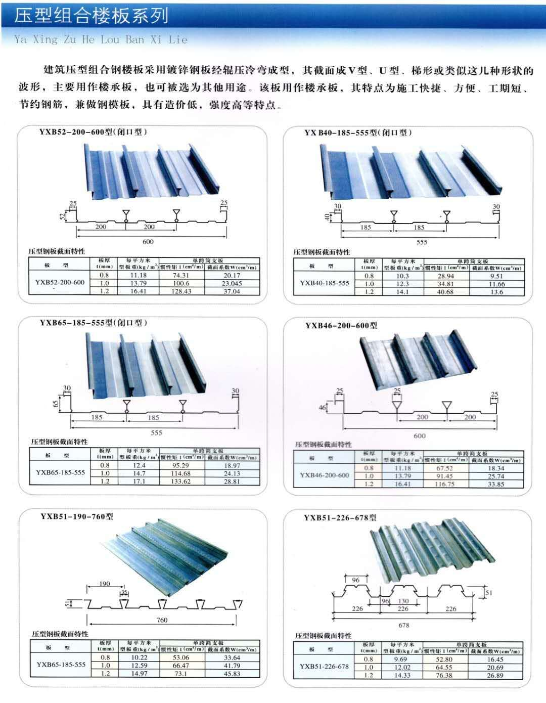 钢材框架工程供应商 钢材框架工程厂家批发 钢材框架工价格 钢材框架工图片  钢材框架工程