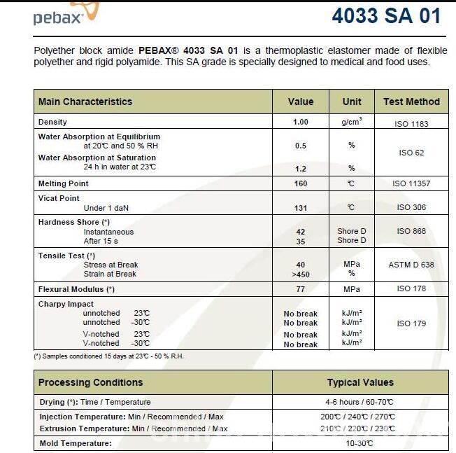 工业级PA12法国阿科玛4033 SP 01