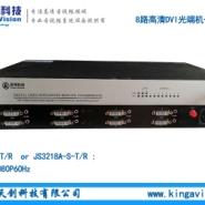 8路DVI光端机图片