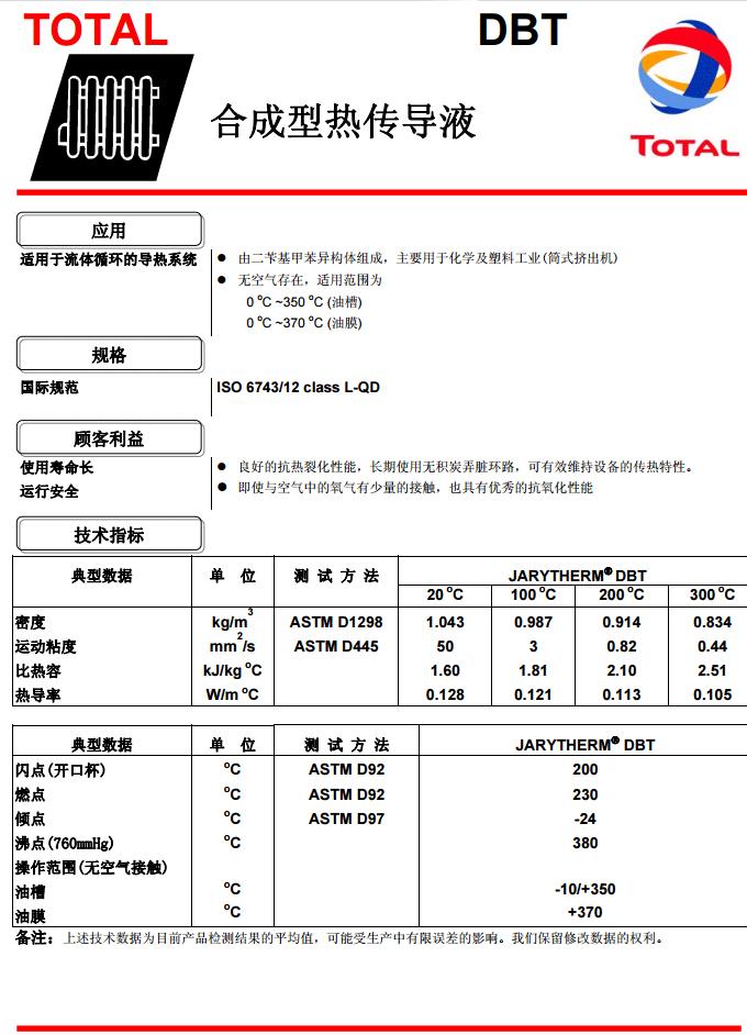 208升 道达尔高温导热油 JARYTHERM BT 06 合成型热传导液批发