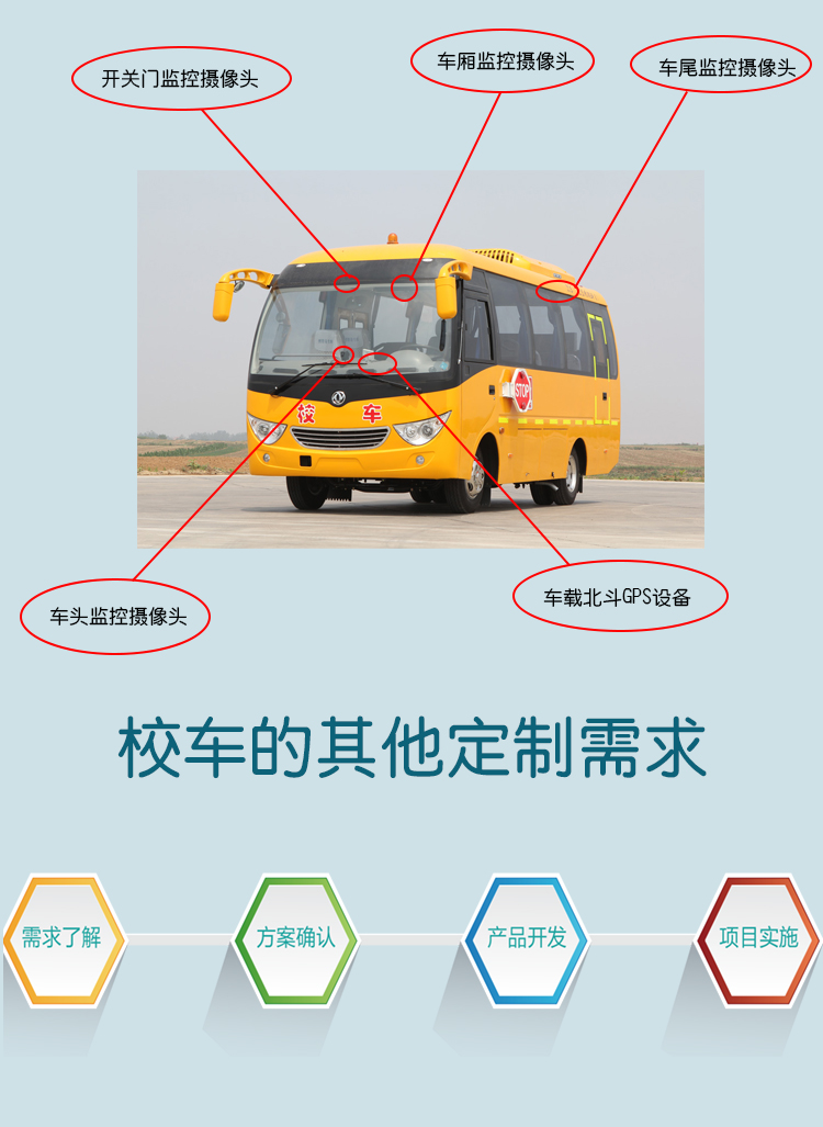 价格,厂家,批发,GPS定位器,杨孝鹏 个体