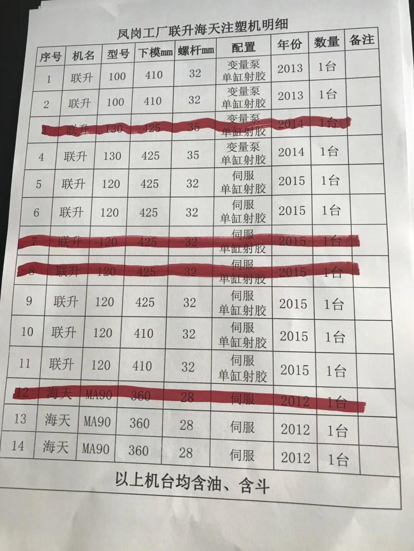 东莞工厂联升、海天注塑机转卖多台联升100、120、130,海天MA90整厂机台9成新批发零售