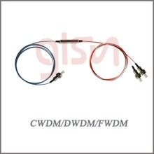 供应波分复用器 桂林光隆GLSUN宽带波分复用器 FWDM 宽带波分复用器元件图片