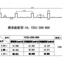商丘宝骏燕尾式楼承板YX51-200-800厂家直销 | 楼承板YX51-200-800