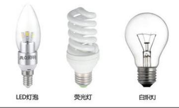 灯具类做泰国TISI认证,泰国认证灯具类相关标准是什么?具体费用是多少?