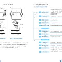 台湾TBI品牌授权代理商+TBI品牌一级代理+台湾直线导轨+台湾SFNI滚珠丝杠批发