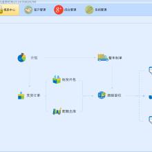 重庆三方物流软件批发