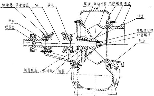 800HW-16卧式混流泵