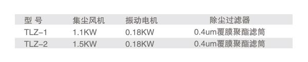 上海投料站供应商图片/上海投料站供应商样板图 (3)