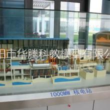 核电站模型批发