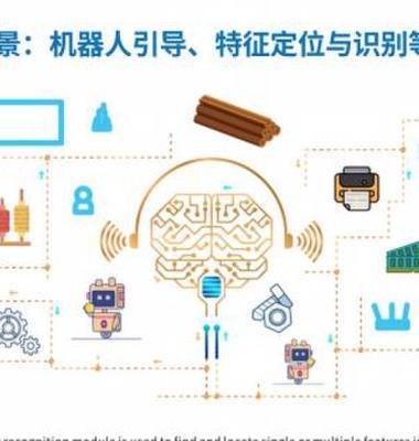 机器视觉检测图片/机器视觉检测样板图 (4)