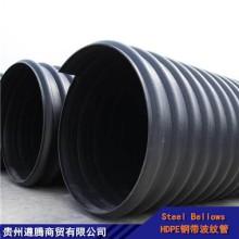 遵义HDPE钢带波纹管报价-供货商批发价格批发