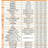 湖南卫视2020年招商期广告价格
