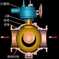 温州高平台法兰球阀 专业生产高平台法兰球阀厂家 高平台法兰球阀价格优惠