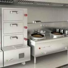 台山厨具批发,不锈钢厨具厂家,不锈钢厨具厂家批发零售图片